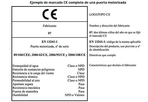 CAMPANYA DEL MINISTERI PER A LA INSPECCIÓ DE PORTES DE GARATGE, COMERCIALS E INDUSTRIALS