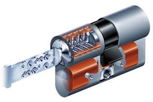 Como elegir bombines de seguridad gremi de serrallers de for Mejor bombin de seguridad
